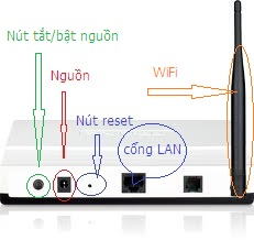 hướng dẫn modem wifi 1 cổng