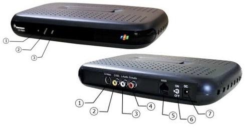 Một bộ giải mã Set-top-box xem được bao nhiêu tivi?