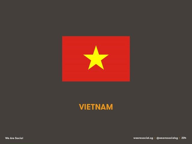 Điều QUAN TRỌNG cần biết và rút ra cho mỗi cá nhân và tổ chức, từ thống kê Số liệu Internet và di động Việt Nam 2014