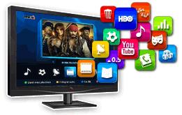 Trả lời các câu hỏi thường gặp về truyền hình FPT,FPT PLAY HD.
