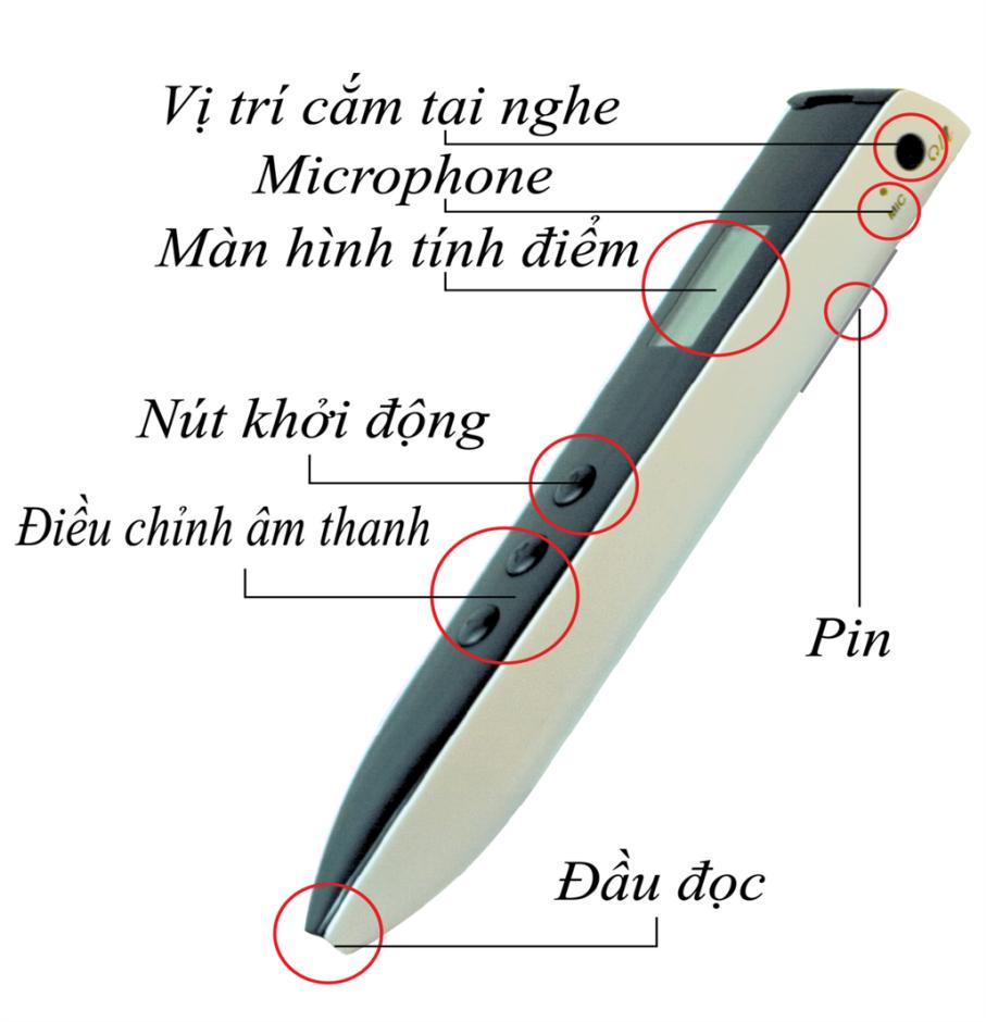 Bút chấm đọc Robot teacher