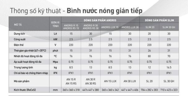 binh-nong-lanh-ariston-andris-15lux