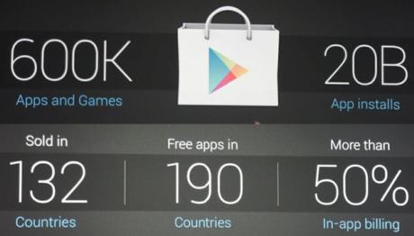 60.000 ứng dụng chất lượng kém đã được gỡ bỏ khỏi Google Play trong tháng 2