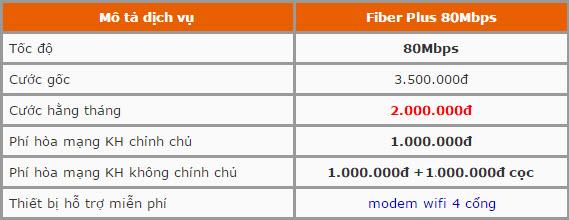 Cáp quang fpt gói Fiber Plus 80 Mbps