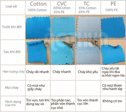 vải cotton