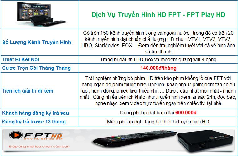 dịch vụ truyền hình hd fpt