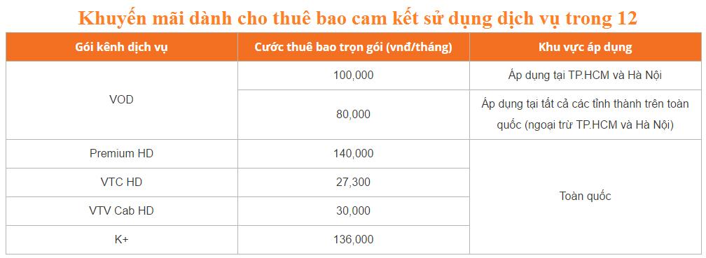 Bán đầu thu FPT PLAY HD Khuyen-mai-danh-cho-thue-bao-cam-ket-su-dung-12-thang
