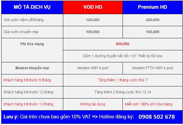 Bảng báo giá dịch vụ truyền hình thông minh của FPT