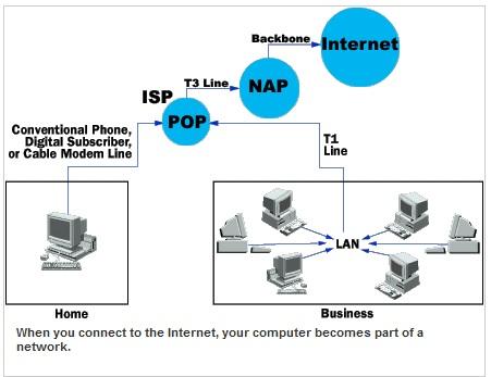 Bản đồ hạ tầng Internet