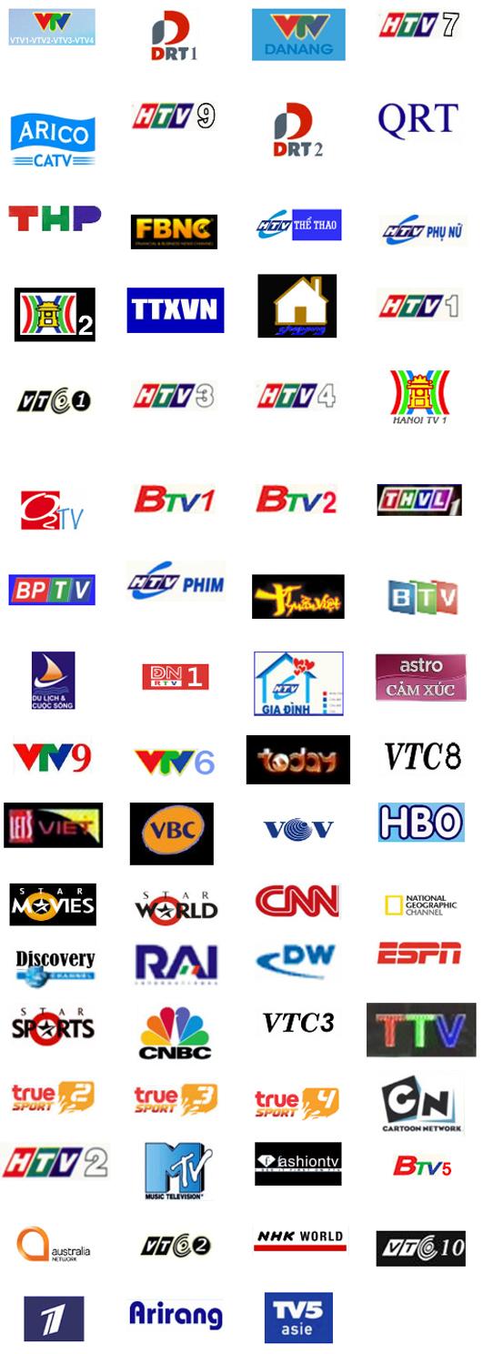 Danh sách kênh truyền hình sông thu đà nẵng