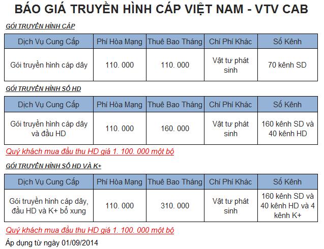 Lắp đặt truyền hình cáp VTVcap tại Hà Đông