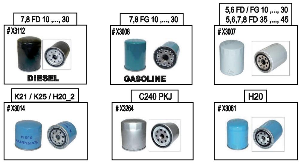 Lọc dầu cho xe nâng hàng, phụ tùng xe nâng nhập khẩu trực tiếp và giá tốt