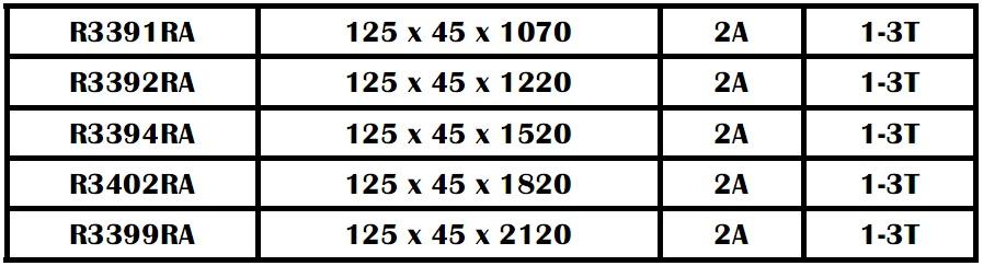 Mô tả thông số kỹ thuật - nĩa xe nâng loại 2A: kích thước, tải trọng