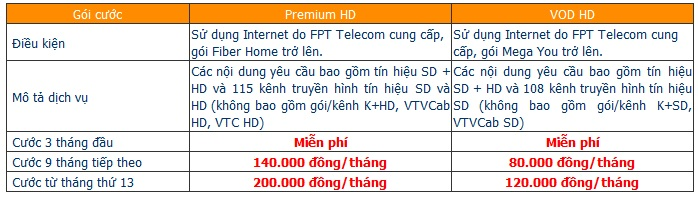 Lắp Mạng Truyền Hình FPT Play HD