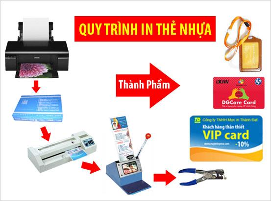 quy trình làm thẻ nhựa, thẻ nhân viên, thẻ bảo hành với số lượng vừa và nhỏ