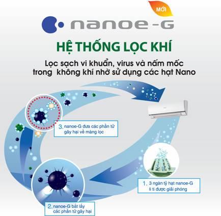 he-thong-loc-khi-nano-G