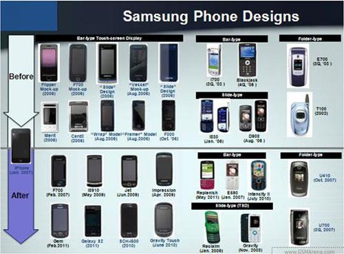 Google cảnh báo Samsung nhái của Apple