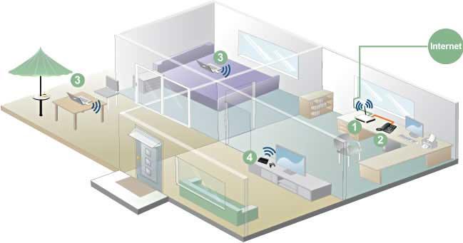 5 mẹo giúp tăng tốc độ cho thiết bị wifi - Wifi Viettel
