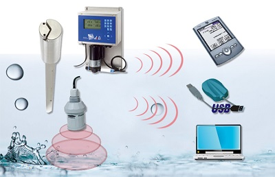 Thiết bị quan trắc nước thải tự động, lưu lượng, ph, cod, tss