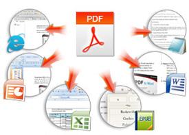 Phần mềm chuyền đổi PDF sang WORD miễn phí