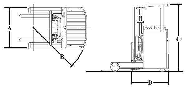 toyota forklift turning radius diagram pallet jack turning