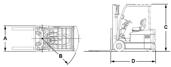 thông số kỹ thuật xe nâng