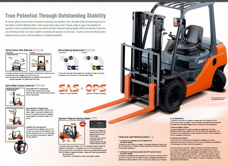 Toyota SAS & OPS - Hệ thống an toàn hàng đầu cho xe nâng