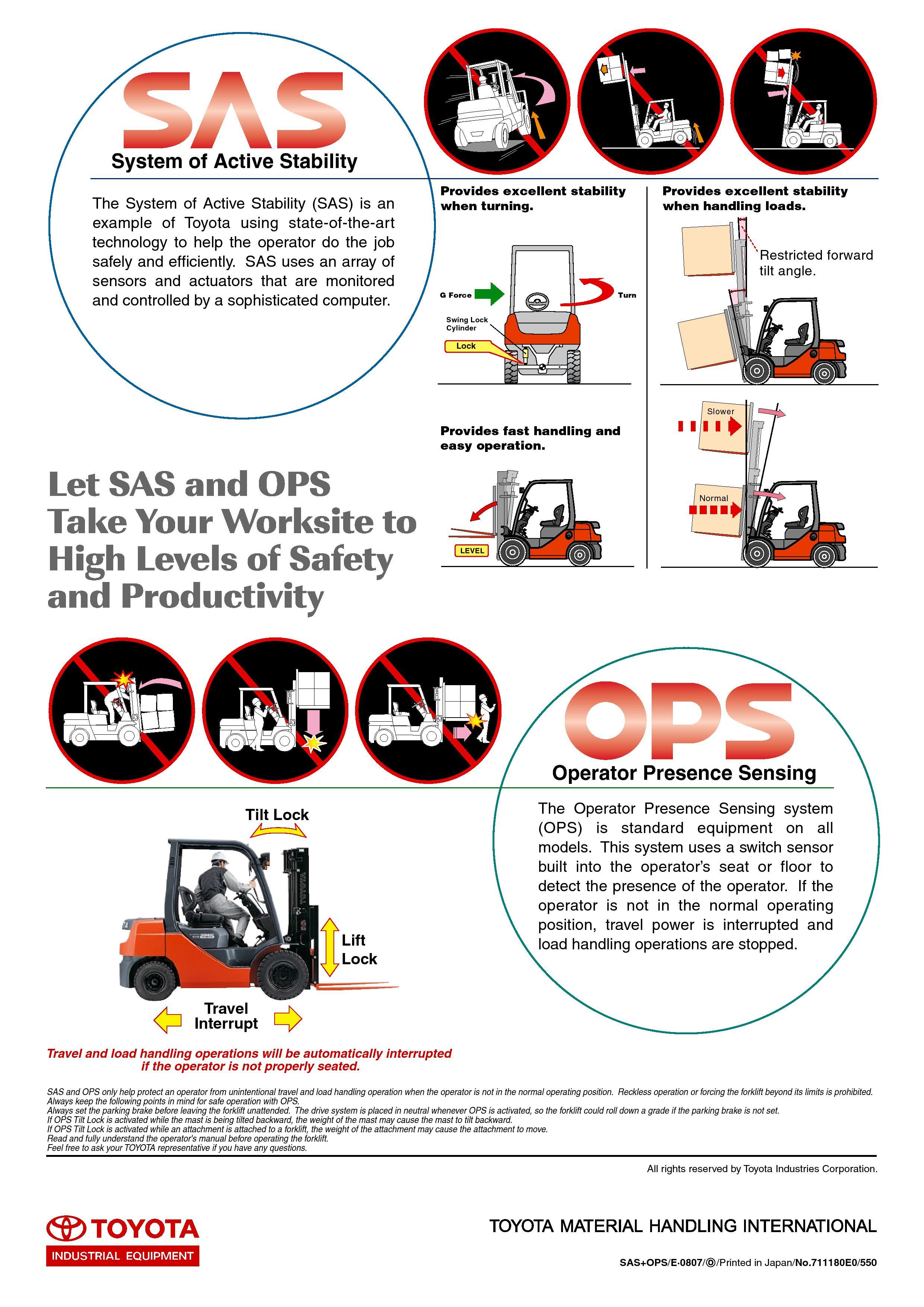 Cơ chế hoạt động của SAS và OPS