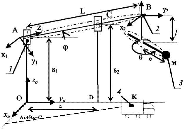 Khảo sát hệ thống băng tải cấp phối liệu di động