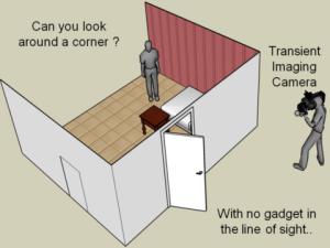 Chế tạo thành công camera quan sát có thể quay được các góc khuất