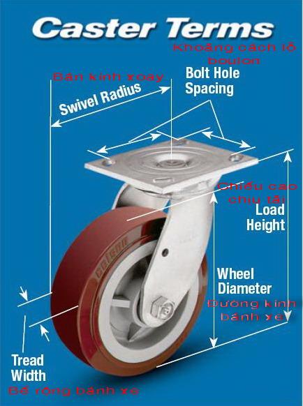 Thuật ngữ cơ bản về bánh xe đẩy Colson.