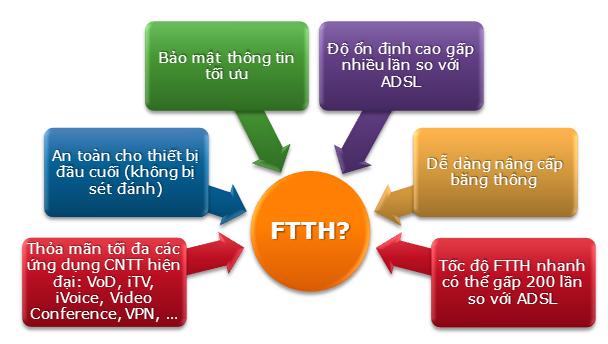 Cách chỉnh sửa file PDF ngay trong Word